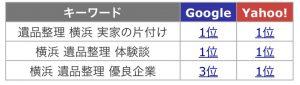 F91E607E-6F4D-43C5-AD13-586C4A66A843